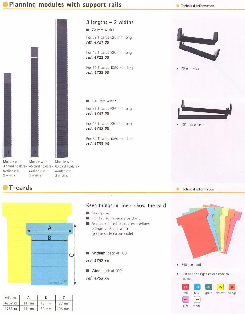 produkt oversigt over T-kort-tavler