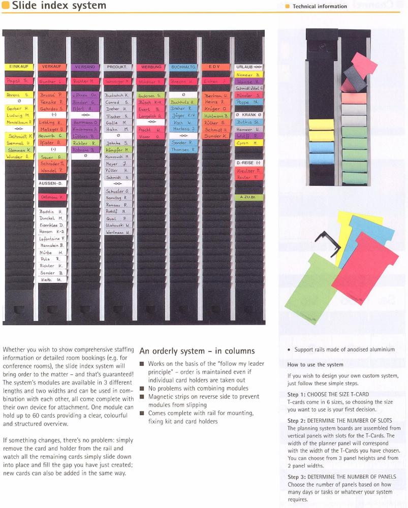 beskrivelse af T-kort-tavler